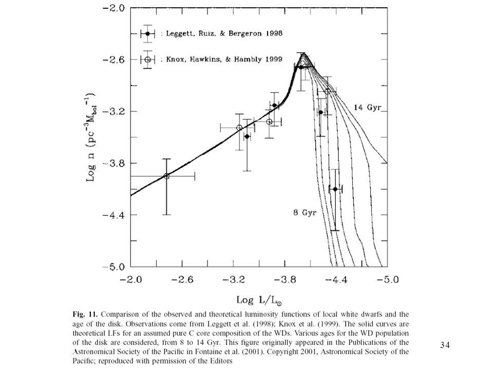 Lecture 1: White Dwarfs (Introduction) 34