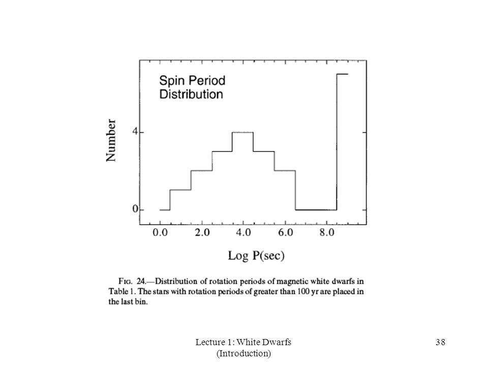 Lecture 1: White Dwarfs (Introduction) 38