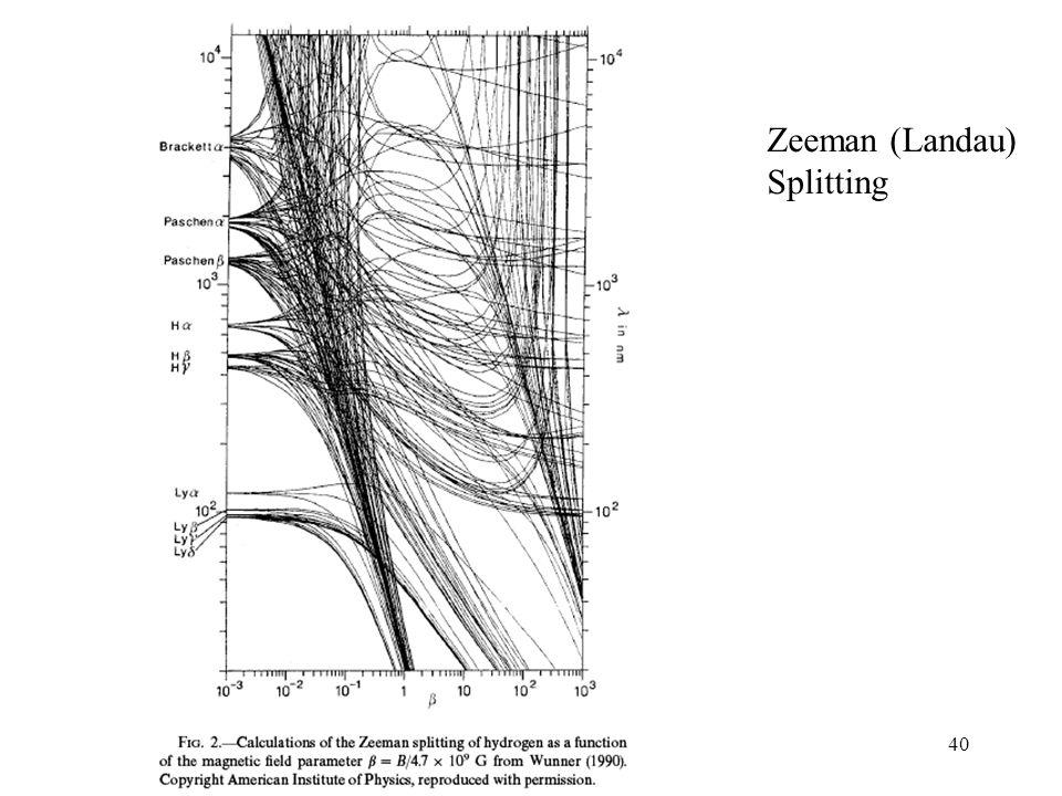 Lecture 1: White Dwarfs (Introduction) 40 Zeeman (Landau) Splitting