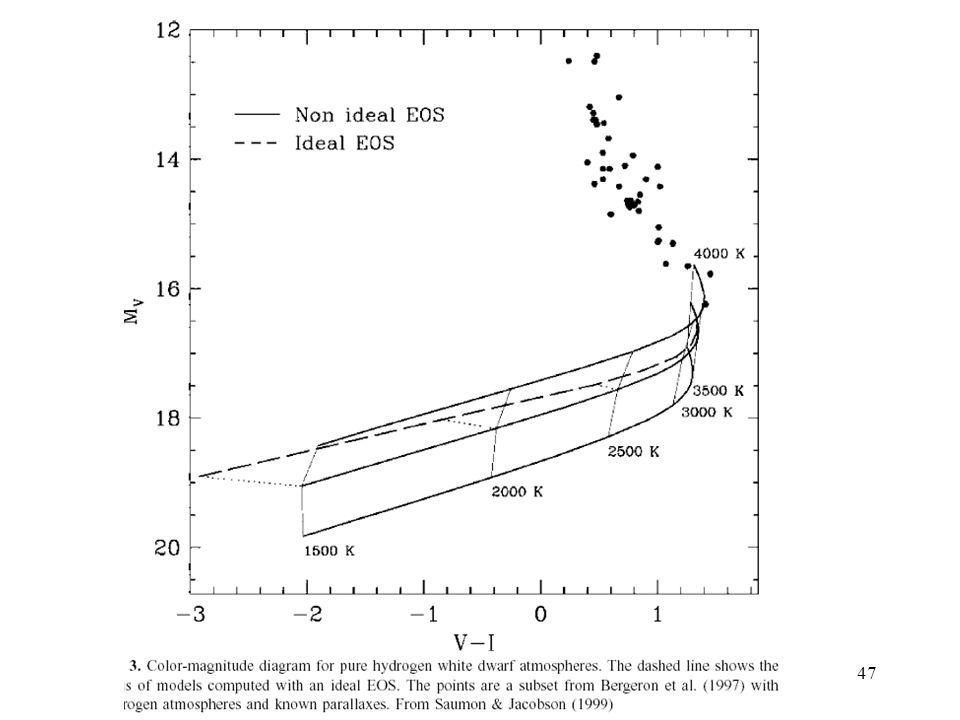 Lecture 1: White Dwarfs (Introduction) 47