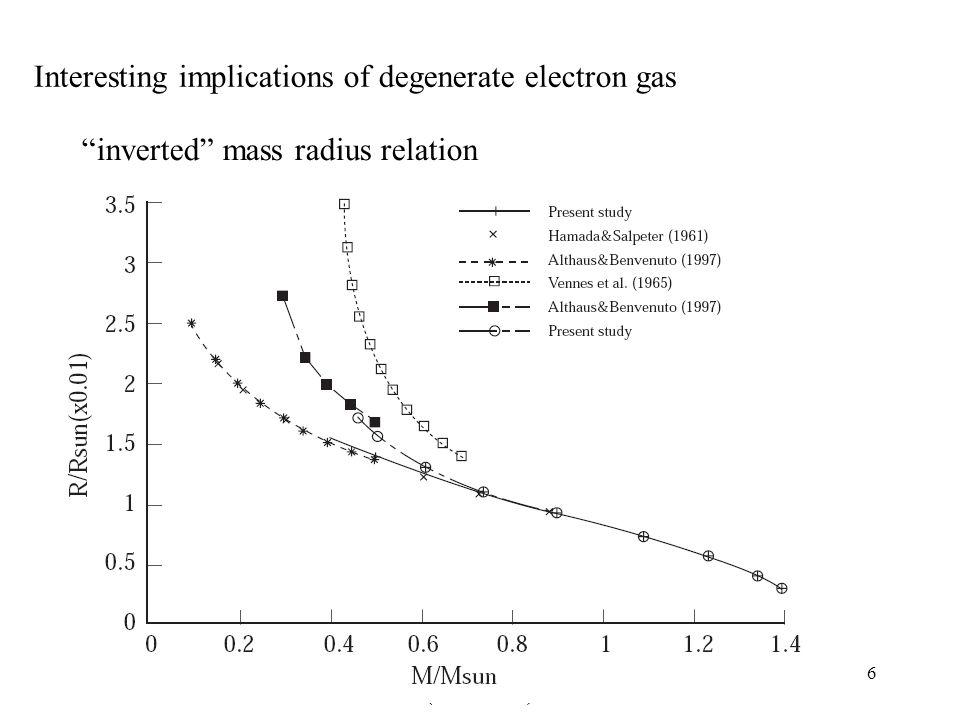 Lecture 1: White Dwarfs (Introduction) 17