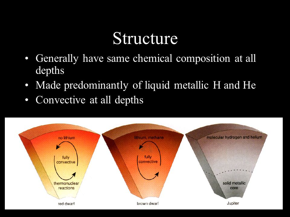 Structure Generally have same chemical composition at all depths Made predominantly of liquid metallic H and He Convective at all depths