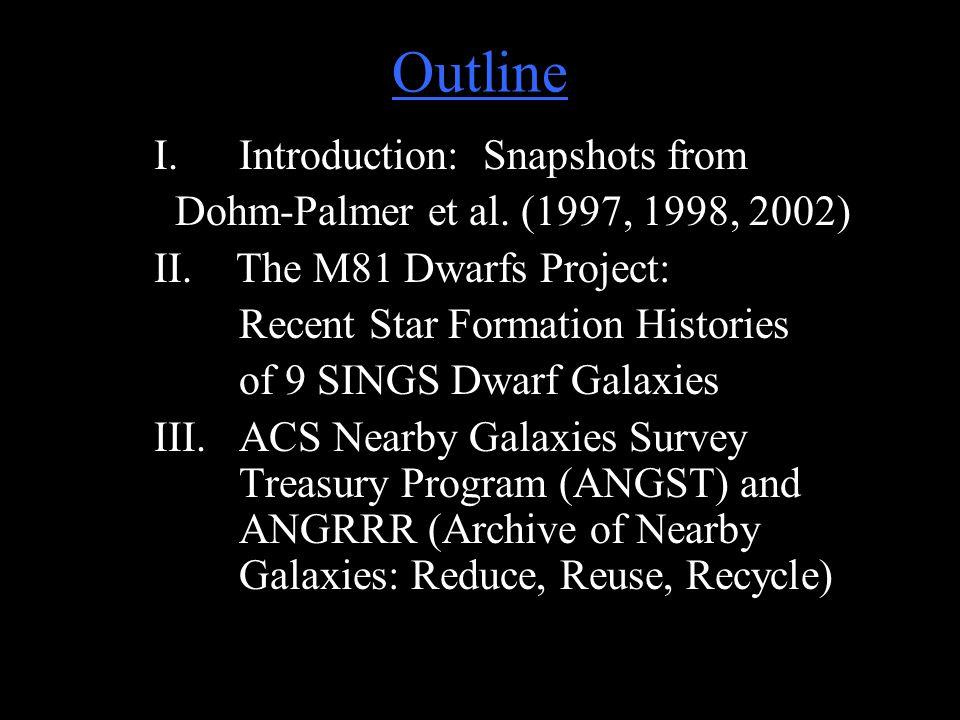 Outline I.Introduction: Snapshots from Dohm-Palmer et al.