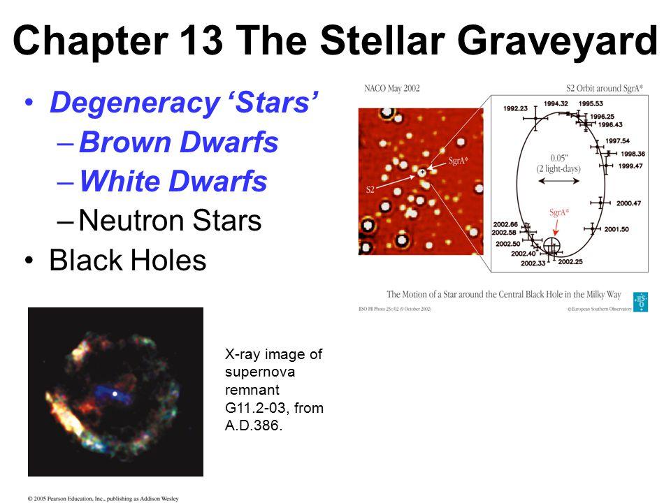 Degeneracy 'Stars' –Brown Dwarfs –White Dwarfs –Neutron Stars Black Holes