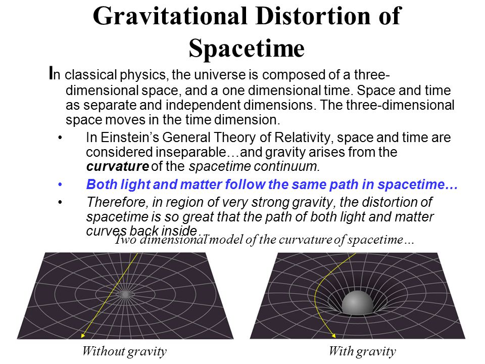 Two dimensional model of the curvature of spacetime… Without gravityWith gravity Gravitational Distortion of Spacetime I n classical physics, the universe is composed of a three- dimensional space, and a one dimensional time.