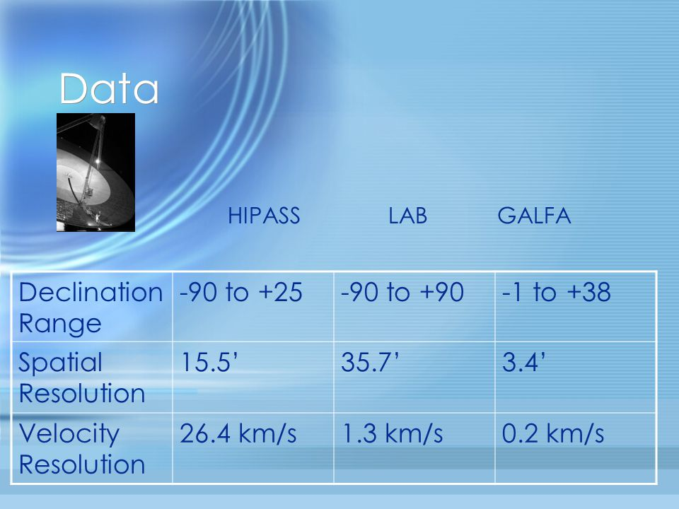Tucana (Putman 2003) Tucana l = 322.9 b = -47.4