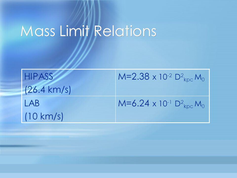 Mass Limit Relations HIPASS (26.4 km/s) M=2.38 x 10 -2 D 2 kpc M 0 LAB (10 km/s) M=6.24 x 10 -1 D 2 kpc M 0