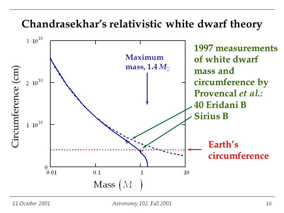 11 October 2001Astronomy 102, Fall 200116 Chandrasekhar's relativistic white dwarf theory Maximum mass, 1.4 M  Circumference (cm) Earth's circumferen