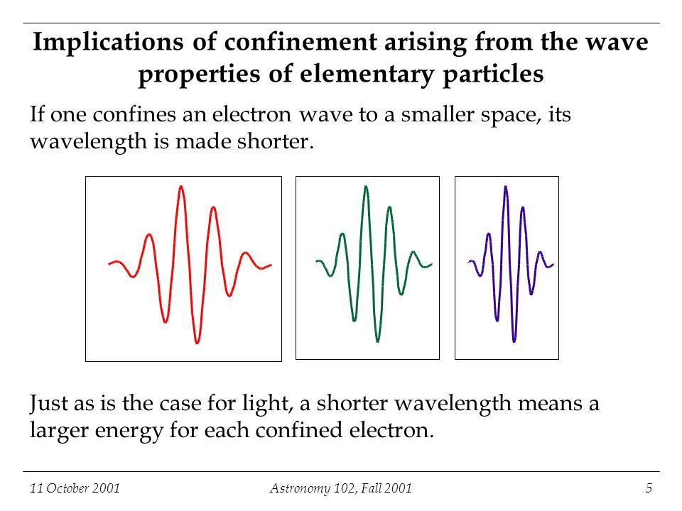 11 October 2001Astronomy 102, Fall 200116 Chandrasekhar's relativistic white dwarf theory Maximum mass, 1.4 M  Circumference (cm) Earth's circumference 1997 measurements of white dwarf mass and circumference by Provencal et al.: 40 Eridani B Sirius B
