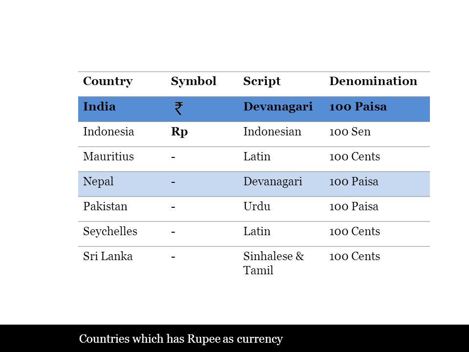 CountrySymbolScriptDenomination IndiaDevanagari100 Paisa IndonesiaRpIndonesian100 Sen Mauritius-Latin100 Cents Nepal-Devanagari100 Paisa Pakistan-Urdu100 Paisa Seychelles-Latin100 Cents Sri Lanka-Sinhalese & Tamil 100 Cents Countries which has Rupee as currency