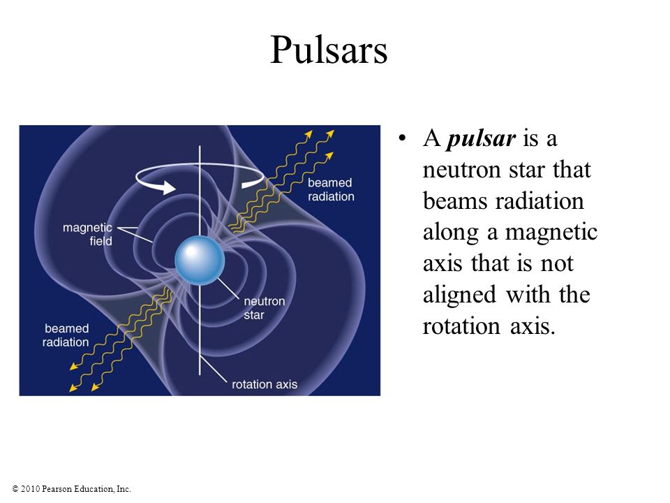 © 2010 Pearson Education, Inc. Pulsars A pulsar is a neutron star that beams radiation along a magnetic axis that is not aligned with the rotation axi