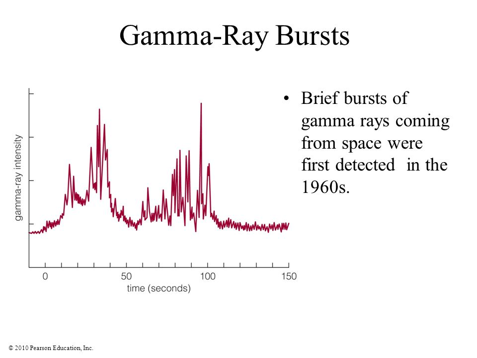 © 2010 Pearson Education, Inc. Gamma-Ray Bursts Brief bursts of gamma rays coming from space were first detected in the 1960s.