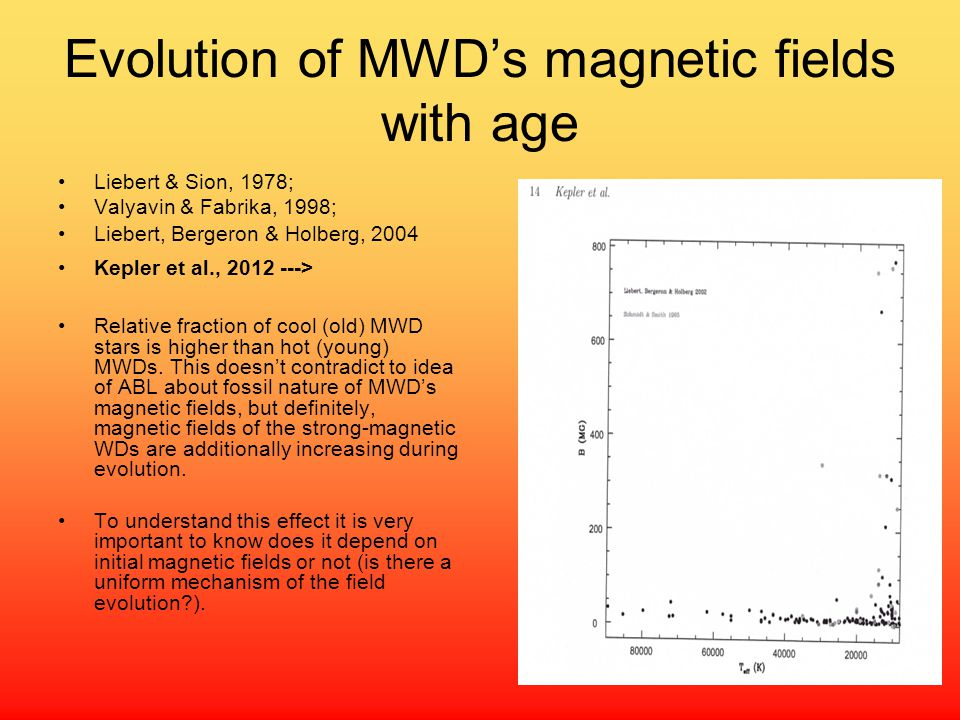 Evolution of MWD's magnetic fields with age Liebert & Sion, 1978; Valyavin & Fabrika, 1998; Liebert, Bergeron & Holberg, 2004 Kepler et al., 2012 ---> Relative fraction of cool (old) MWD stars is higher than hot (young) MWDs.