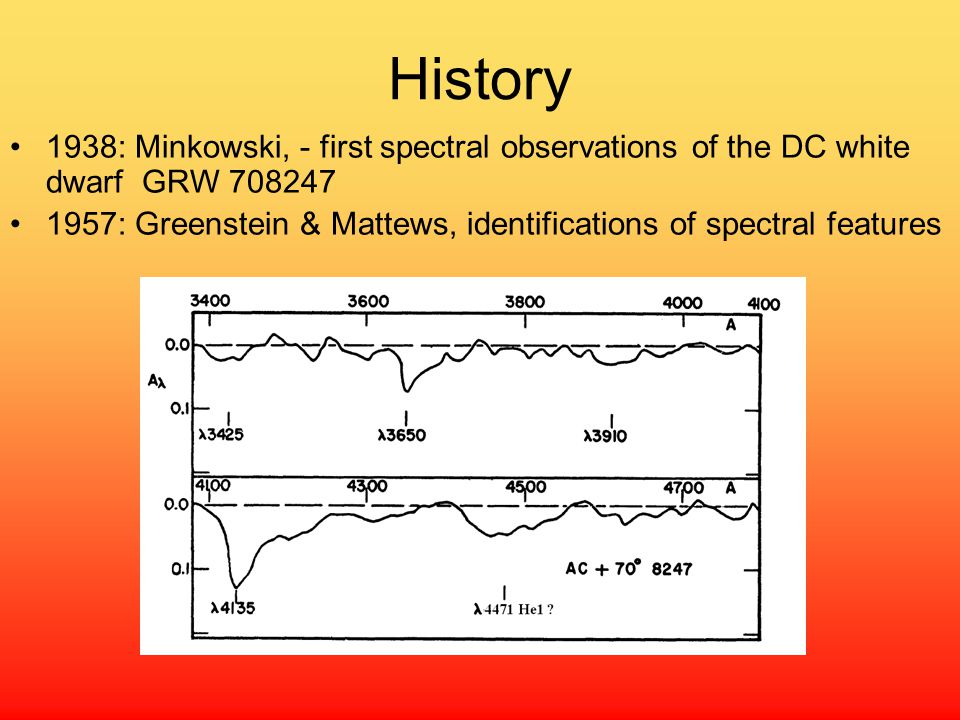 History 1938: Minkowski, - first spectral observations of the DC white dwarf GRW 708247 1957: Greenstein & Mattews, identifications of spectral features