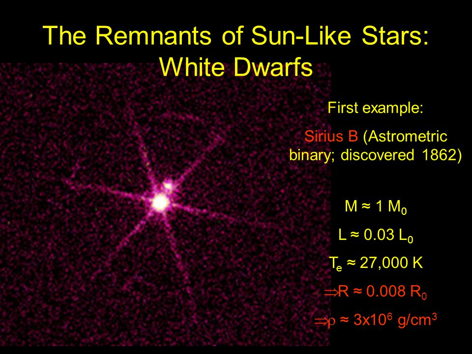 White Dwarfs Degenerate stellar remnant (C,O core) Extremely dense: 1 teaspoon of WD material: mass ≈ 16 tons!!.