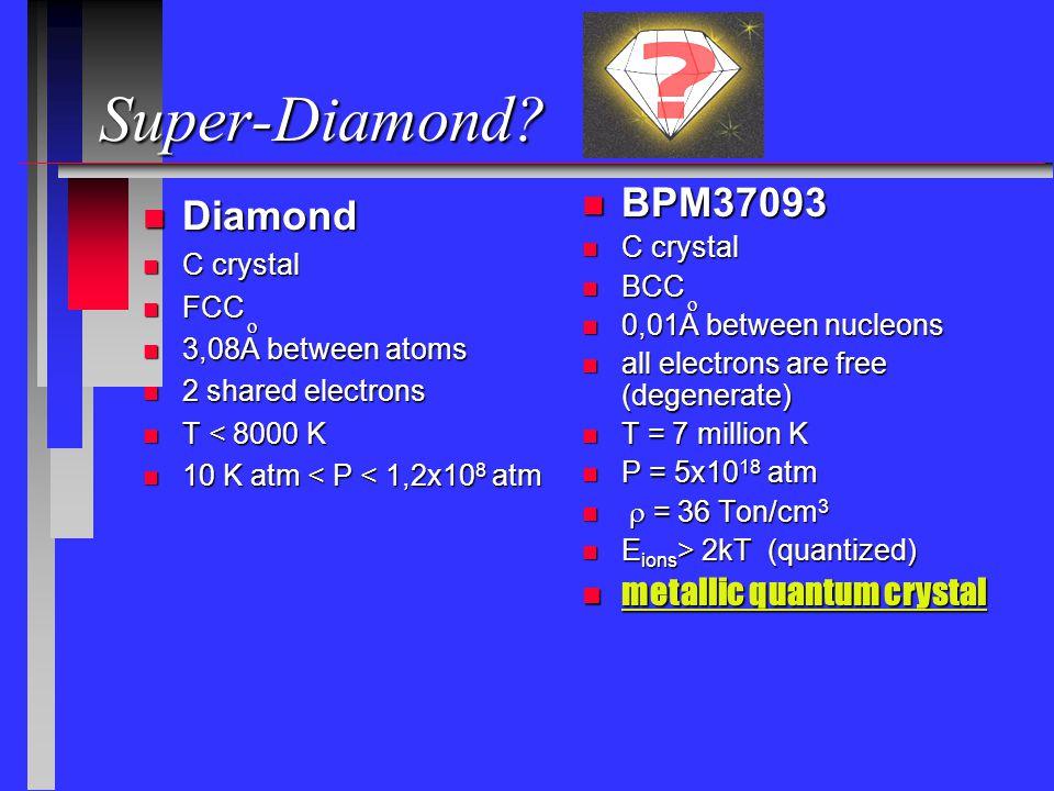 BPM37093 in 1999