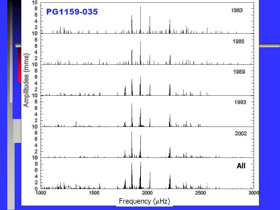 Period (sec) PG1159-035