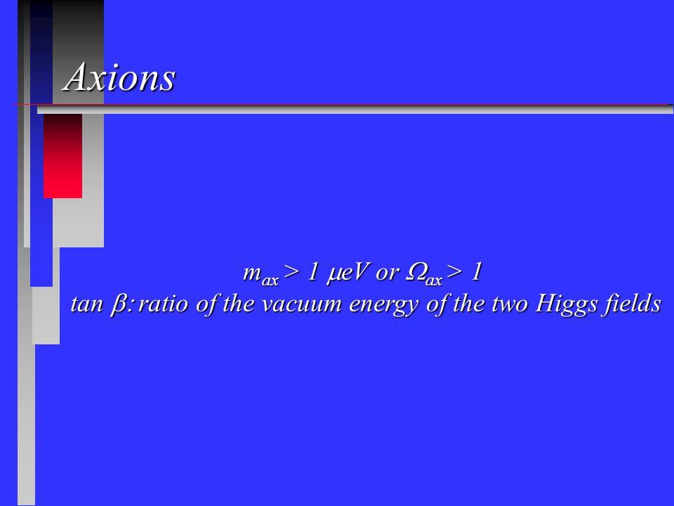 Axions m ax cos2  < 4 meV E vacuum >2,5GeV &