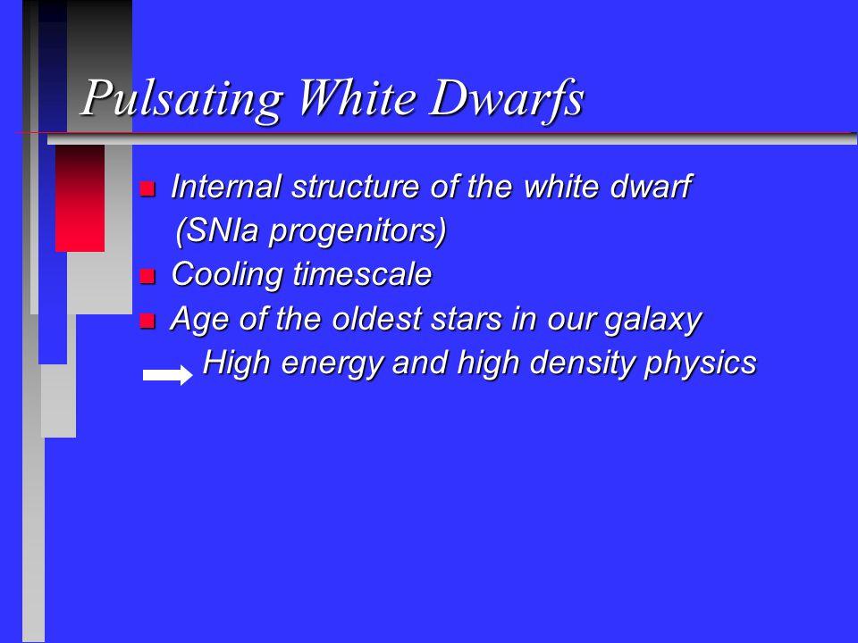 SDSS T eff determination