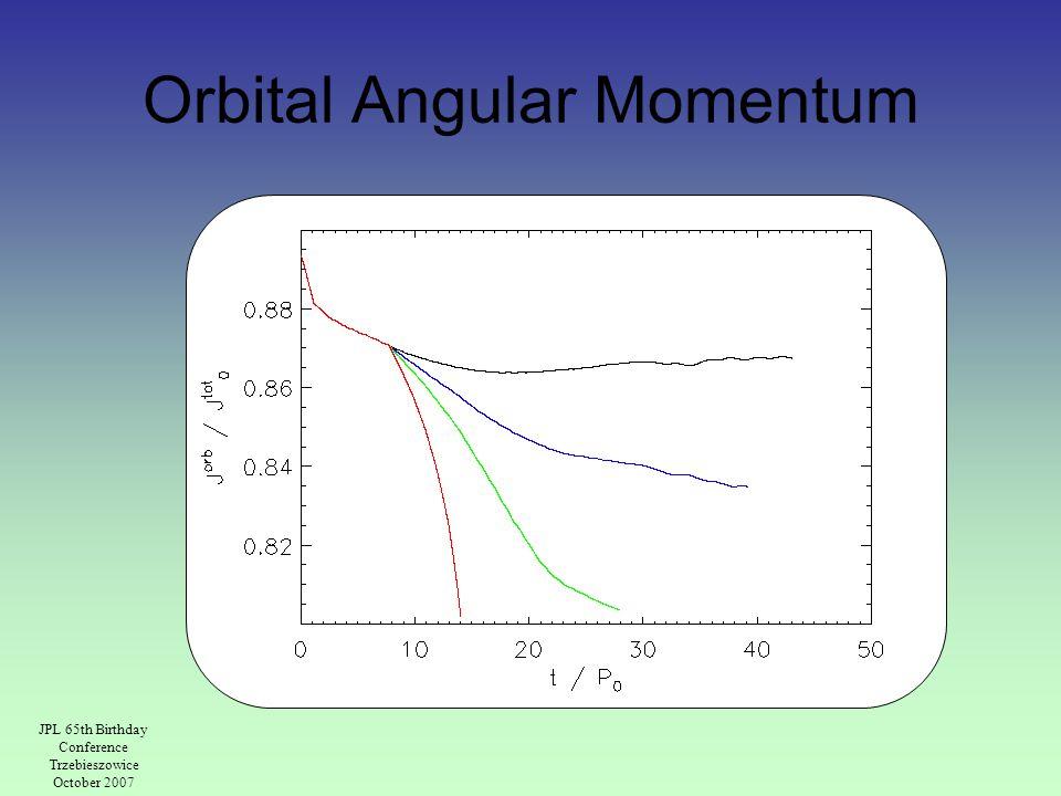 Orbital Angular Momentum JPL 65th Birthday Conference Trzebieszowice October 2007