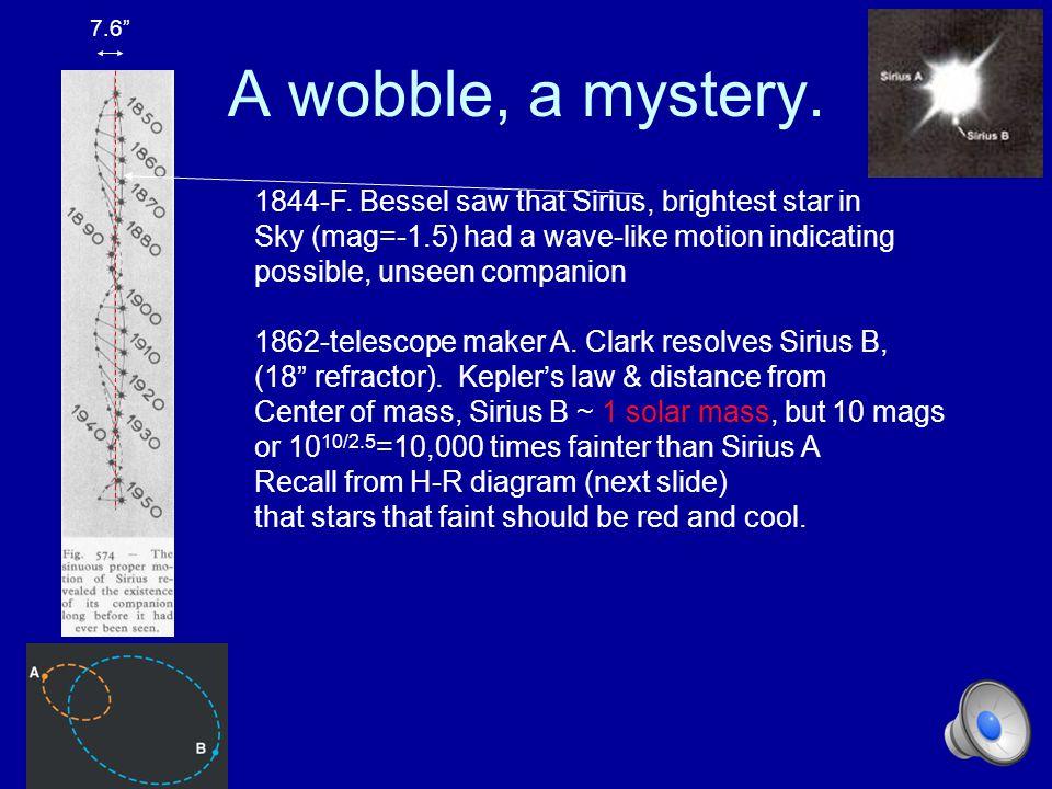 The Hertzsprung-Russell (H-R) Diagram Modern, Local H-R diagram, 23,000 stars Original: Russell 1914 Absolute Magnitude scale of luminosity: M=4.8-2.5 log L/L , so L 2 =100L 1 M 2 =M 1 -5 Sirius A