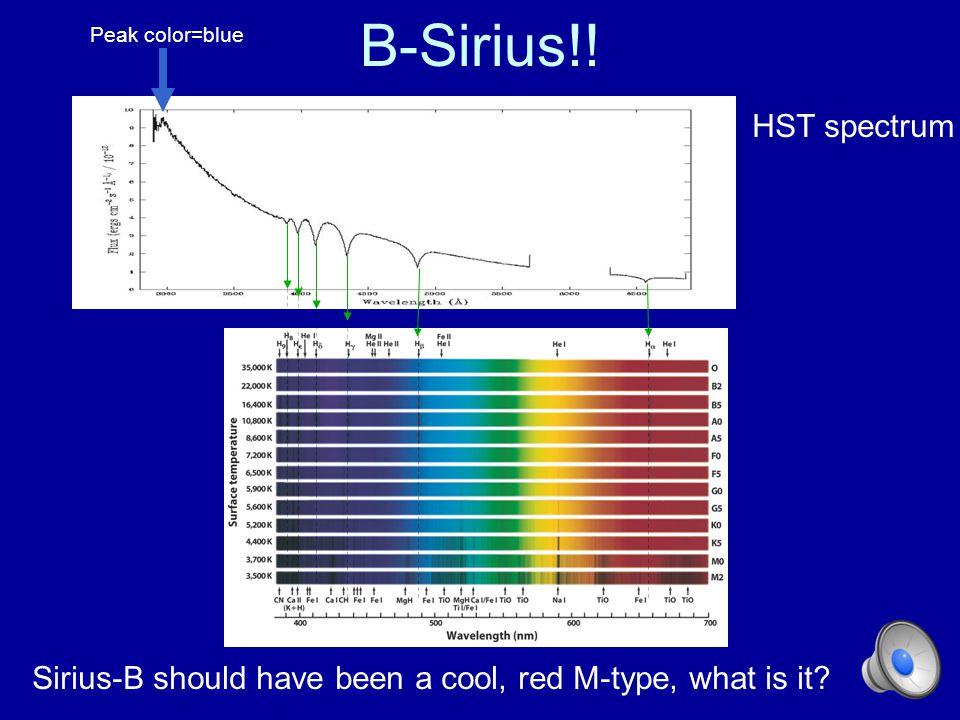 Sirius Problem.Sirius A Sirius B Sirius B is hot (25,000 k) and faint, and so was Eridani B.