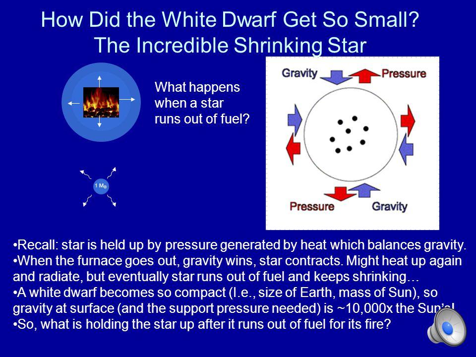 Quantum Mechanics to the Rescue.