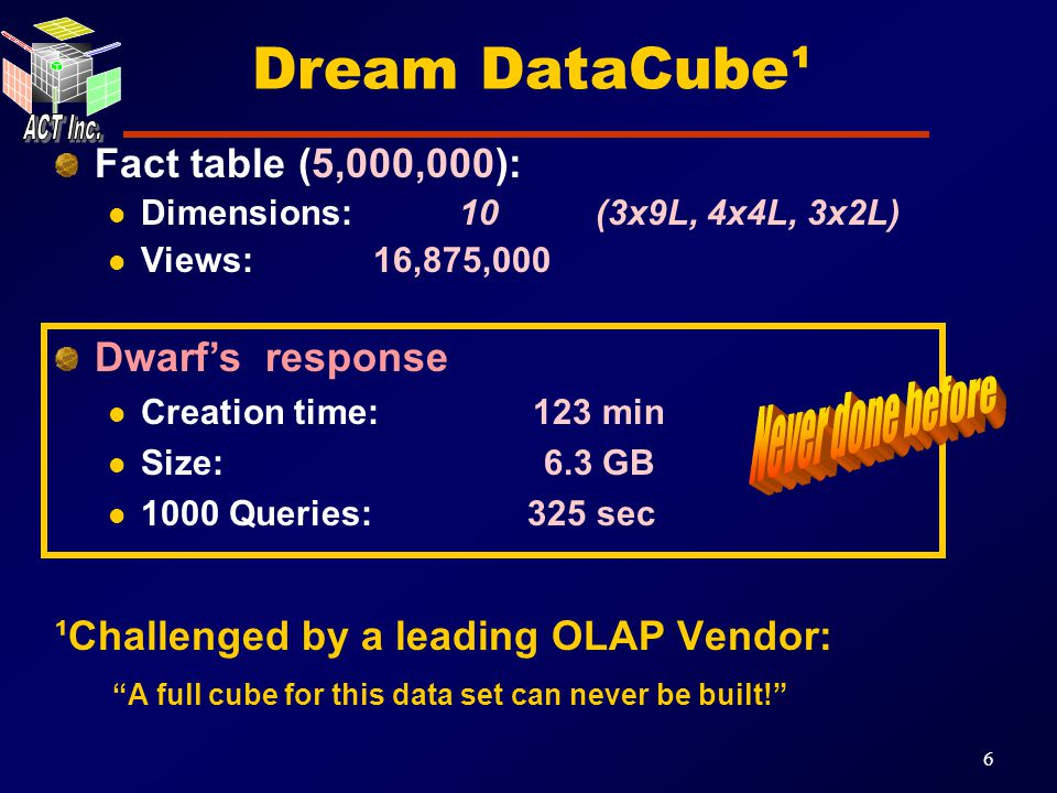 6 Dream DataCube¹ Fact table (5,000,000): Dimensions: 10 (3x9L, 4x4L, 3x2L) Views: 16,875,000 ¹Challenged by a leading OLAP Vendor: A full cube for this data set can never be built! Dwarf's response Creation time: 123 min Size: 6.3 GB 1000 Queries: 325 sec