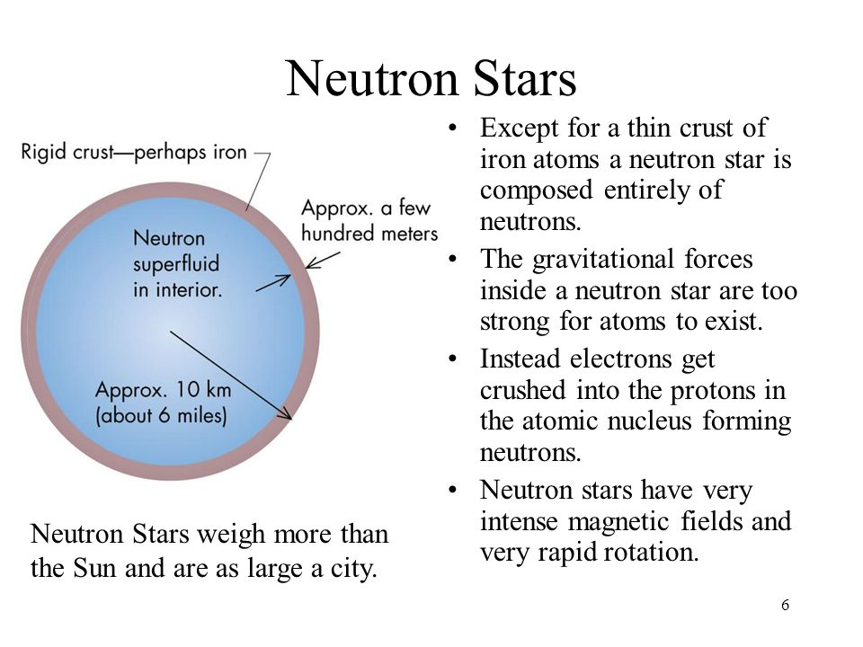 6 Neutron Stars Except for a thin crust of iron atoms a neutron star is composed entirely of neutrons.