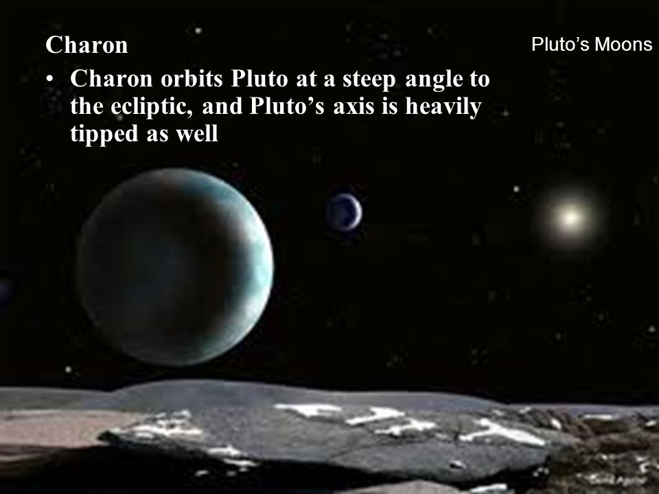 Pluto's Moons Charon Charon orbits Pluto at a steep angle to the ecliptic, and Pluto's axis is heavily tipped as well