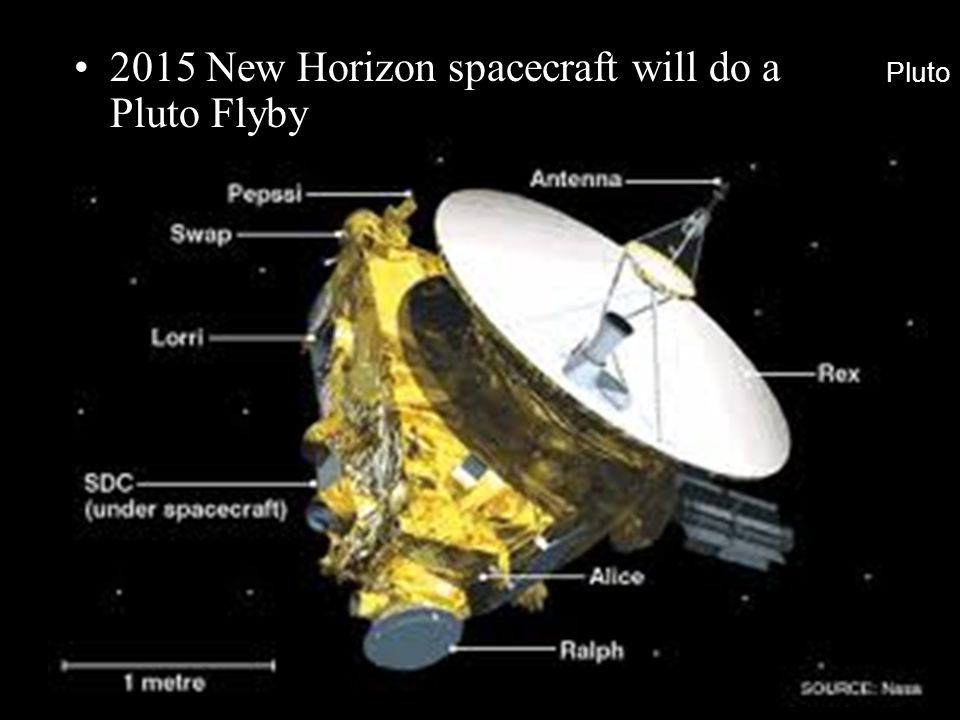 Pluto 2015 New Horizon spacecraft will do a Pluto Flyby