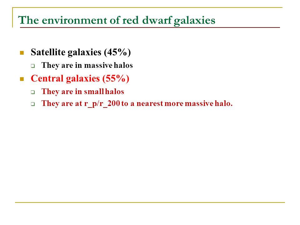 The red dwarf galaxies: alternative definition