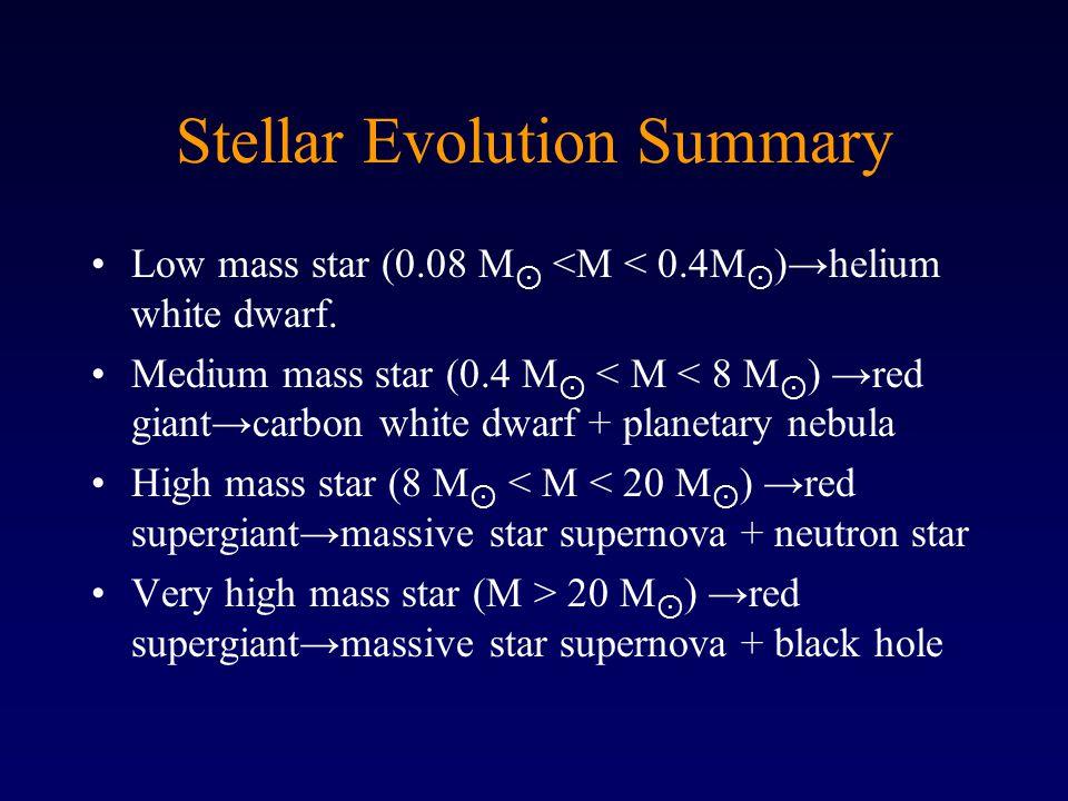Stellar Evolution Summary Low mass star (0.08 M ⊙ <M < 0.4M ⊙ )→helium white dwarf. Medium mass star (0.4 M ⊙ < M < 8 M ⊙ ) →red giant→carbon white dw