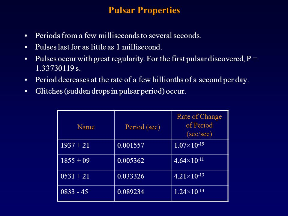 Pulsar Properties Periods from a few milliseconds to several seconds.