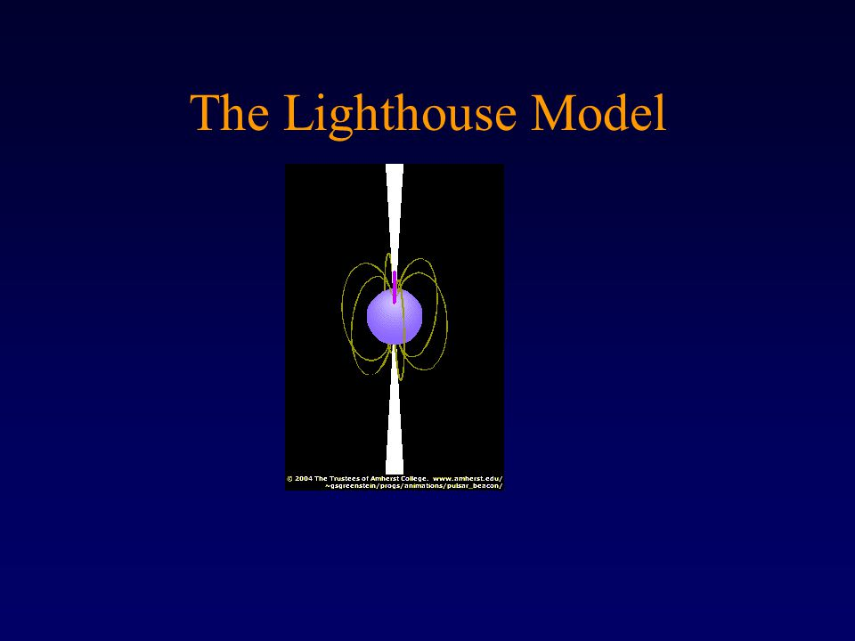 The Lighthouse Model