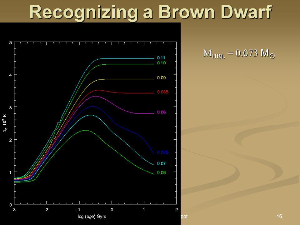 9 Sept 2005 Stellar Astro II : Brown Dwarfs.ppt16 Recognizing a Brown Dwarf M HBL = 0.073 M 