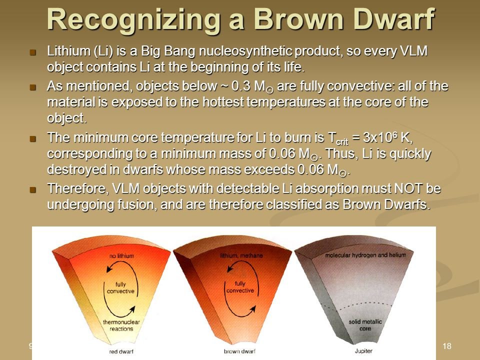 9 Sept 2005 Stellar Astro II : Brown Dwarfs.ppt18 Recognizing a Brown Dwarf Lithium (Li) is a Big Bang nucleosynthetic product, so every VLM object co