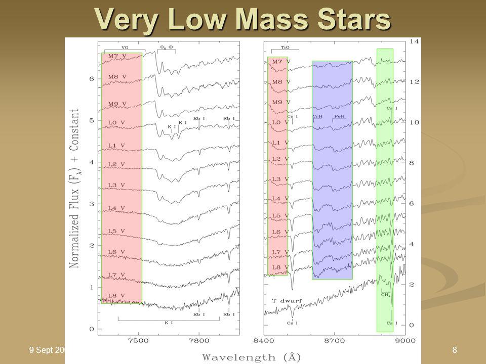9 Sept 2005 Stellar Astro II : Brown Dwarfs.ppt8 Very Low Mass Stars