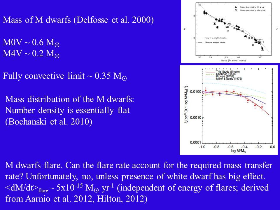 Mass of M dwarfs (Delfosse et al. 2000) M0V ~ 0.6 M  M4V ~ 0.2 M  Fully convective limit ~ 0.35 M  Mass distribution of the M dwarfs: Number densit