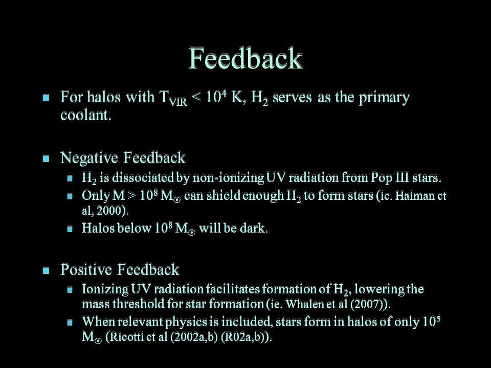 Need for primordial dwarfs Simulations predict ~40 halos with v circ > 20 kms -1 ( Kravtsov et al (2004), Diemand et al (2007a,b) ).