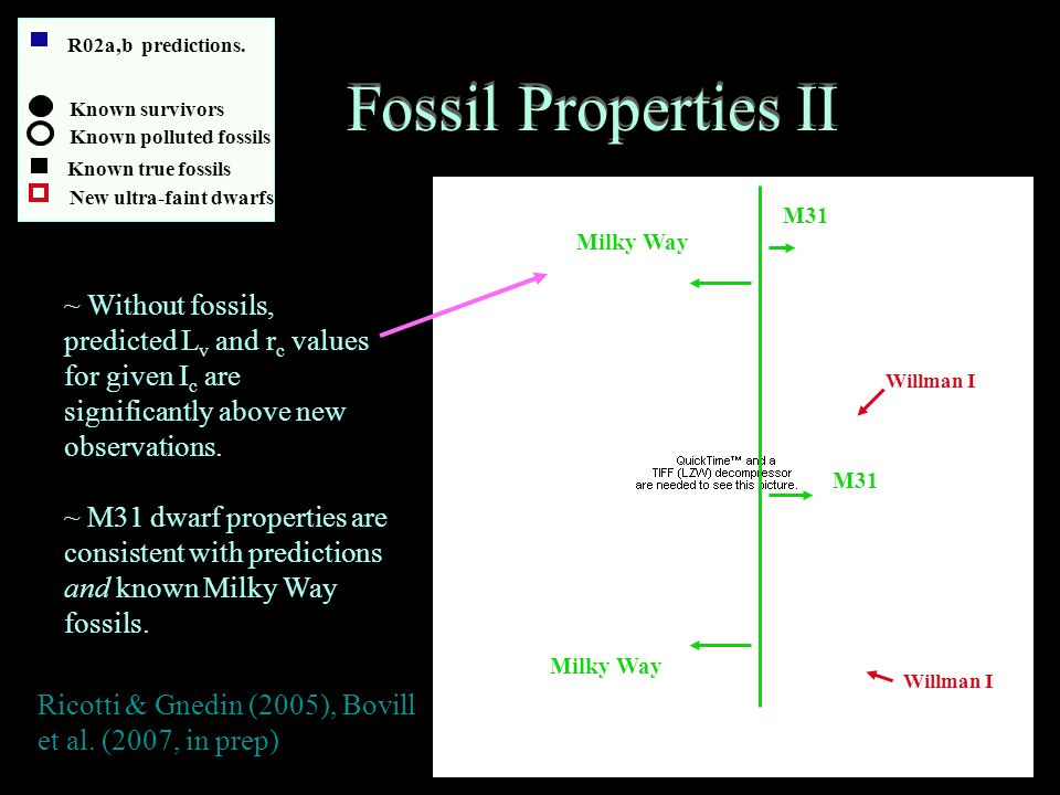 Fossil Properties III ~ Observed and predicted values trace mass to edge of stellar distribution.