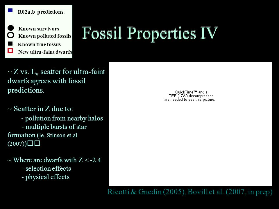 Evolving Fossils to z = 0 Fossil properties at z = 0 are simply related to their properties at reionization.