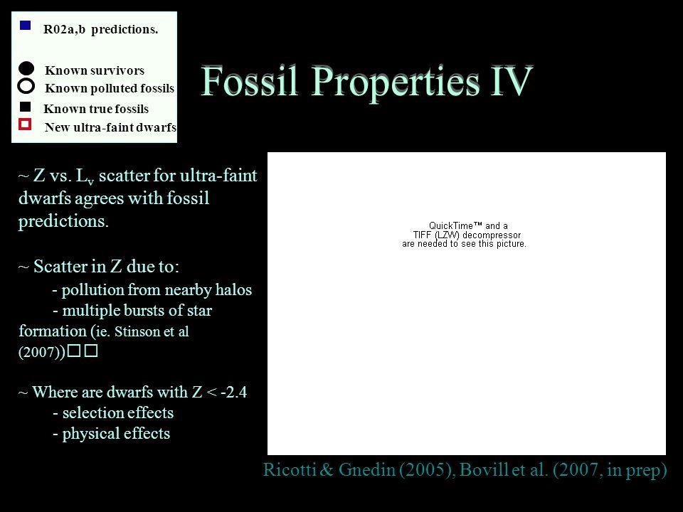 Fossil Properties IV Ricotti & Gnedin (2005), Bovill et al.