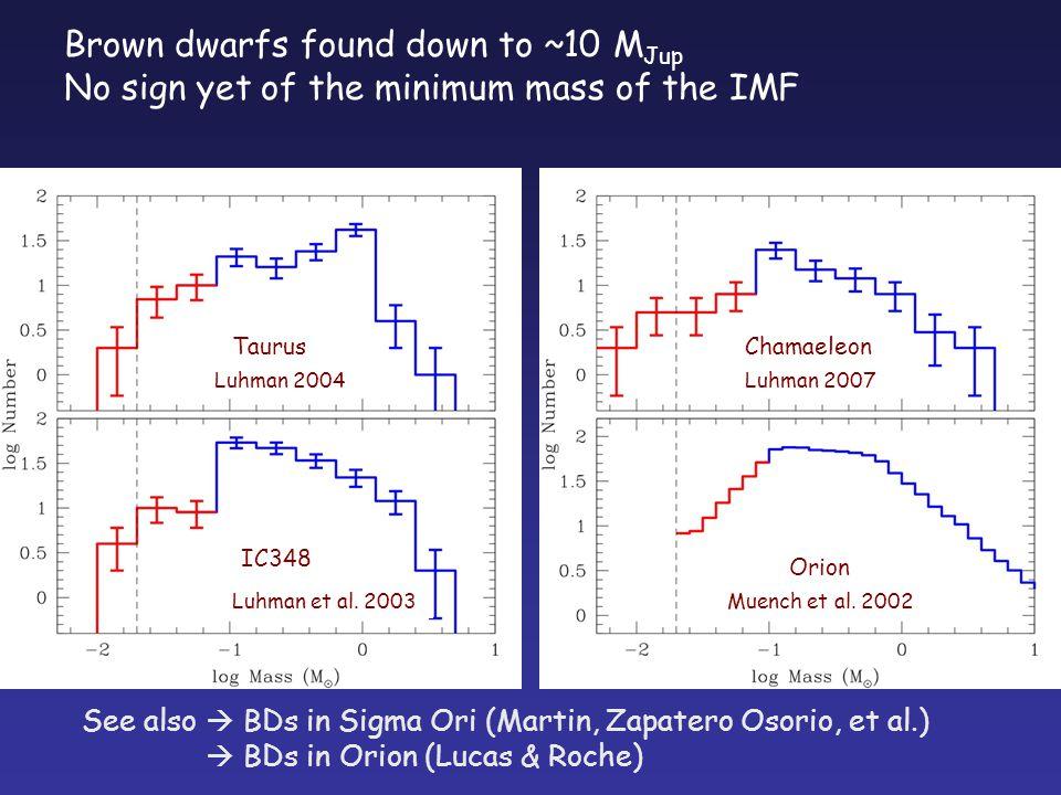 Orion Muench et al.