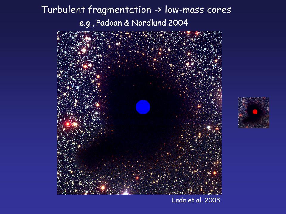 Turbulent fragmentation -> low-mass cores e.g., Padoan & Nordlund 2004 Lada et al. 2003