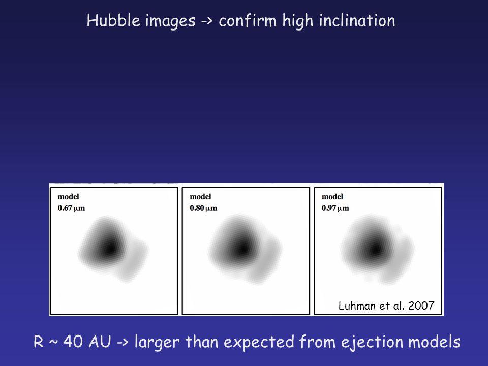 Hubble images -> confirm high inclination Luhman et al.