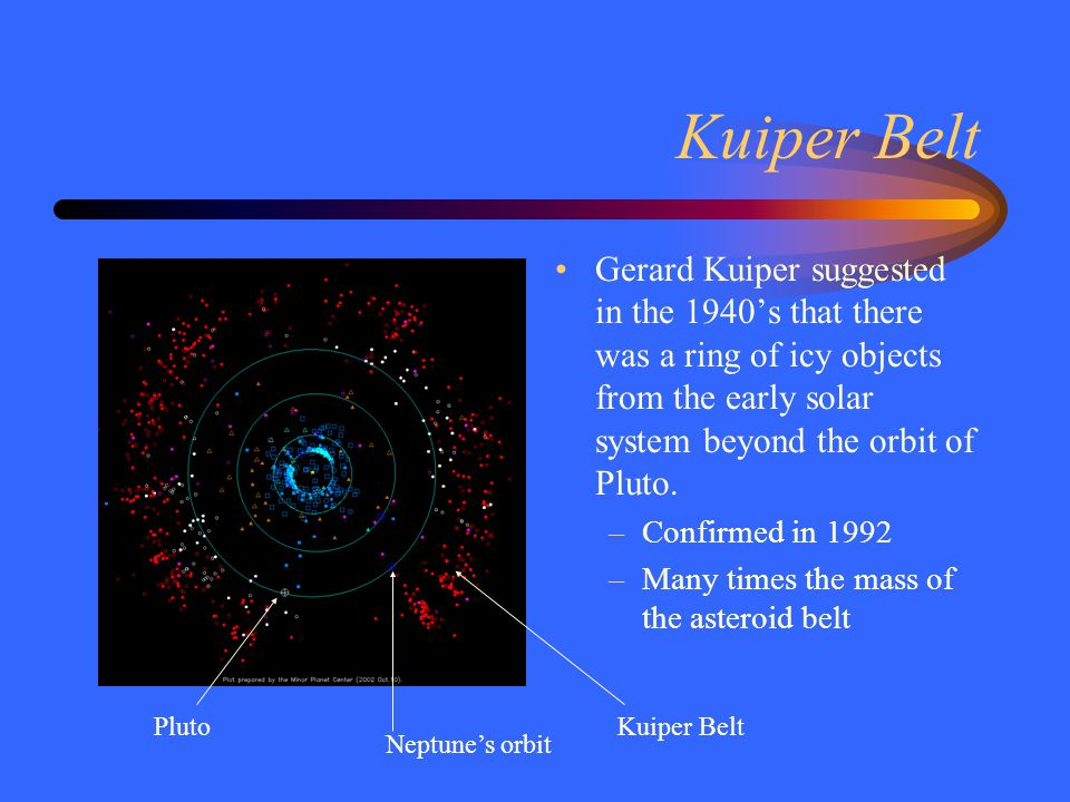 Kuiper Belt Objects Hundreds of Kuiper Belt Objects (KBOs) have been found.