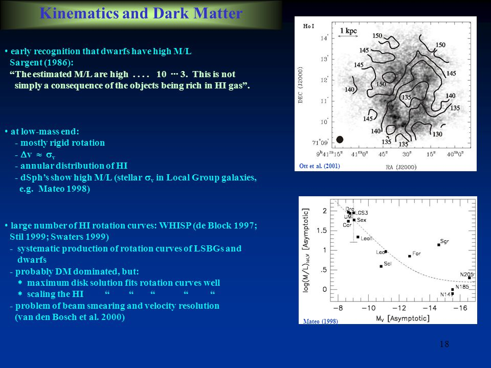 "18 Ott et al. (2001) Ho I Kinematics and Dark Matter early recognition that dwarfs have high M/L Sargent (1986): ""The estimated M/L are high.... 10 ··"