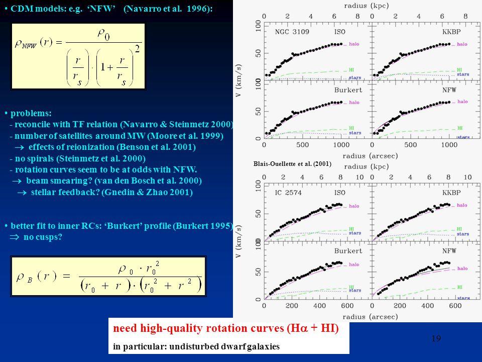 19 CDM models: e.g. 'NFW' (Navarro et al.