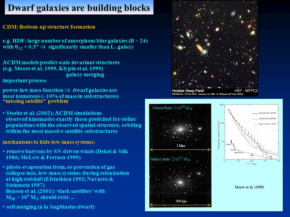 26 Ho I LSB dwarf galaxy M tot ~ 2.4 · 10 9 M  (stars + gas) Ott et al.